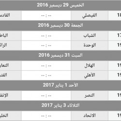 تقديم الجولة ال 15 من دوري جميل .. وتوقف الدوري 23 يوم