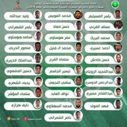 قائمة المنتخب السعودي لكرة القدم .. لمسعكر أبو ظبي