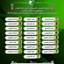 قائمة المنتخب السعودي الأول لكرة القدم لمواجهتي الإمارات واليابان في التصفيات الآسيوية المؤهلة إلى كأس العالم