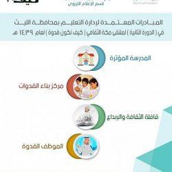 الأمير خالد الفيصل يعتمد مبادرات تعليم الليث في مشروع كيف نكون قدوة بدورته الثانية