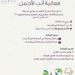 تعليم الشرقية يعتمد أسماء المرشحين والمرشحات في جائزة التعليم للتميز بدورتها التاسعة