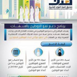 أول مرة في جامعة الملك سعود