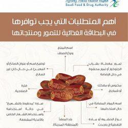حفل إفطار رمضاني يجمع منسوبي الشركة العقارية السعودية للبنية التحتية ( بنيه ) بالرياض