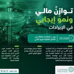 """"""" مؤسسة النقد """" تطلق حملة للتعريف بالعلامات الأمنية في العملة الورقية وتوزع أدوات كشف العملة المزيفة على المحلات التجارية"""