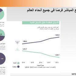 الأمير سعود بن نايف يستقبل عدد من مثقفي ومثقفات المنطقة