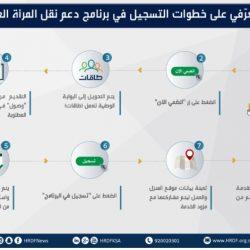 الأحوال المدنية تفتتح مكتبًا نسائيًا في محافظة قرية العُليا