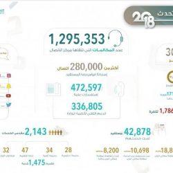 مركز الملك سلمان للإغاثة يواصل توزيع المساعدات الغذائية والإيوائية في بلدة عرسال بمحافظة البقاع اللبنانية