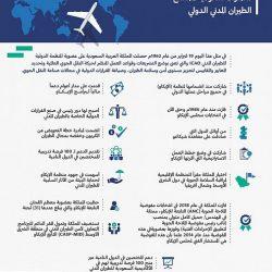 """توقيع 11 اتفاقية تعاون و 4 تراخيص لشركات هندية خلال """" الملتقى السعودي الهندي """""""