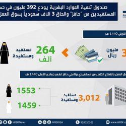 الجوازات: تطلق خدمة تجديد جواز السفر السعودي دون النظر للمدة المتبقية في الجواز