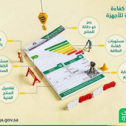 بلدية الخفجي تواصل حملاتها الشاملة في تنظيف وصيانة المرافق العامة