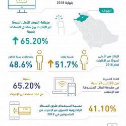 الجوازات تصدر 544,280 جواز سفر خلال النصف الأول من العام الجاري