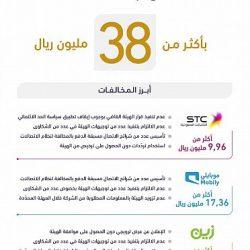 دوري كأس الأمير محمد بن سلمان للمحترفين : الأهلي يستضيف الهلال اليوم