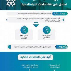 بلدية الخفجي تبدأ بسفلتة طريق الأمير سلطان بن عبد العزيز