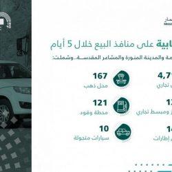 """إقامة بطولة عالمية للفروسية بمسمى """" كأس السعودية """" نهاية شهر فبراير المقبل في الرياض"""