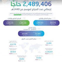 حجاج بيت الله الحرام يجمعون ملايين الحصوات لرمي الجمرات