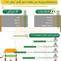 الموانئ السعودية تُناول 22 مليون طن من البضائع خلال أغسطس