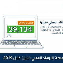 أكثر من 54 ألف إستشارة طبية قٌدمها مركز صحة 937