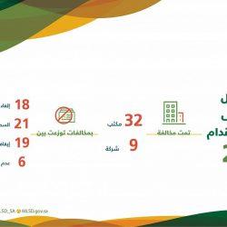 بلدية محافظة الخفجي : تغلق (7) محطات جزئياً من المضخات الوقود لعدم ألتزامهم بالأشتراطات والمواصفات