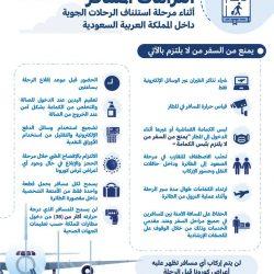 """""""الصحة"""": 42% من المصابين بكورونا اليوم سعوديون.. و30% من الحالات لإناث"""