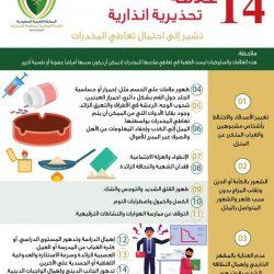 جمعية الكشافة تختتم مُشاركتها في الدراسة العربية الرقمية للشارة الخشبية