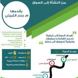 """""""سمو"""" العقارية و""""الوطنية"""" للإسكان .. توقعان اتفاقية تطوير  فرعي لمشروع خيالا السكني في جدة"""