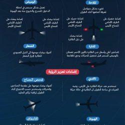 """""""السعودية للكهرباء"""": إيصال الخدمة لـ 200 ألف مشترك جديد خلال 7 أشهر"""