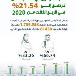 """"""" السعيد """" فتحاوي حتى 2024"""