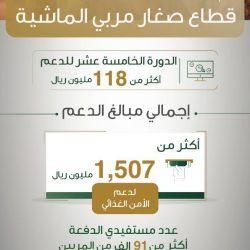 روشن تباشر أعمال البناء في حيّها الأول في الرياض