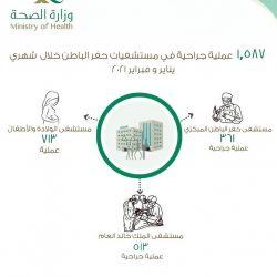"""مركز الملك سلمان للإغاثة يطلق حملة تبرعات تحت شعار """"تعرّف وساهم"""" لدعم الفئات المحتاجة حول العالم"""