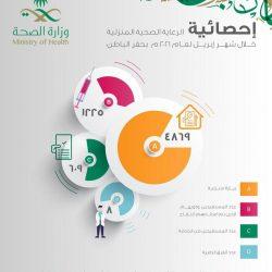 « جمعية سمح» تنفذ حملة توعوية للوقاية من «كورونا» في المساجد والأسواق التجارية
