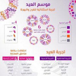 مجلس التعاون الخليجي .. قرارات ومواقف