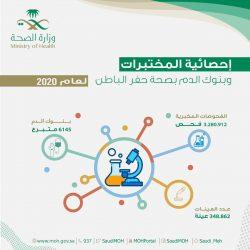 مشاركة الدكتور عبدالله الهريش في المؤتمر السنوي الدولي لمؤسسة مقاربات2021م للبحث العلمي بالمغرب